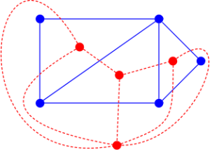 Duals_graphs